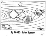 Solar System Learning Wall�