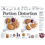 Portion Distortion Poster, English