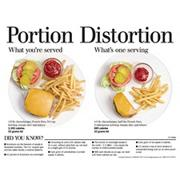 Portion Distortion Tablet