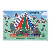 MyPyramid Vinyl Poster Toss Mat
